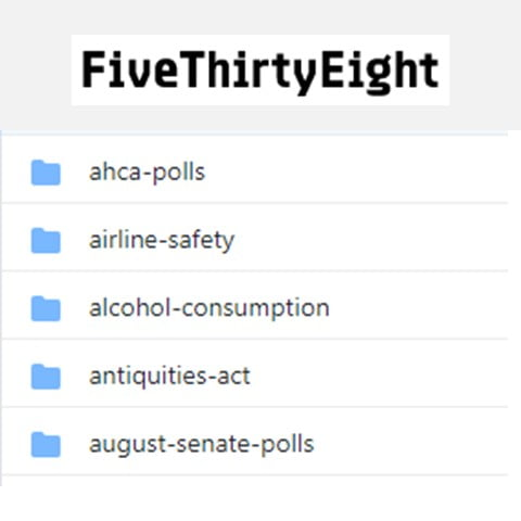 FIVE THIRTY EIGHT ARTICLE DATASETS
