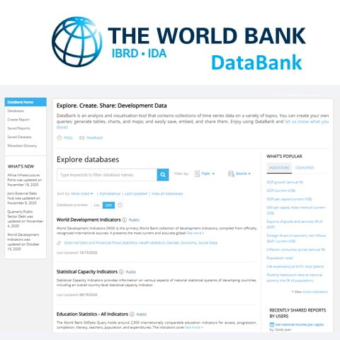 The World Bank DataBank